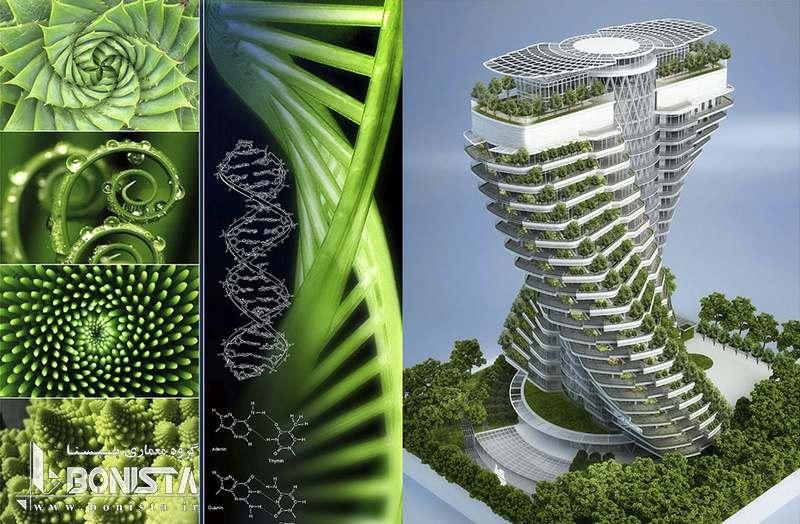 الهام از ساختار DNA در طراحی این برج