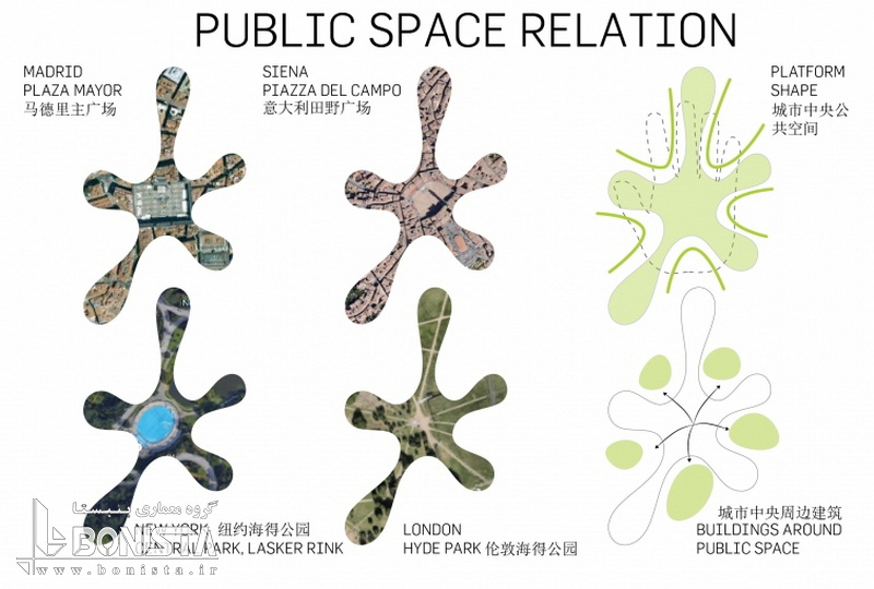 نماد این شهر فضای عمومی آن است بر خلاف سایر شهر ها که نماد آنها ساختمان ها و اشیاء هستند