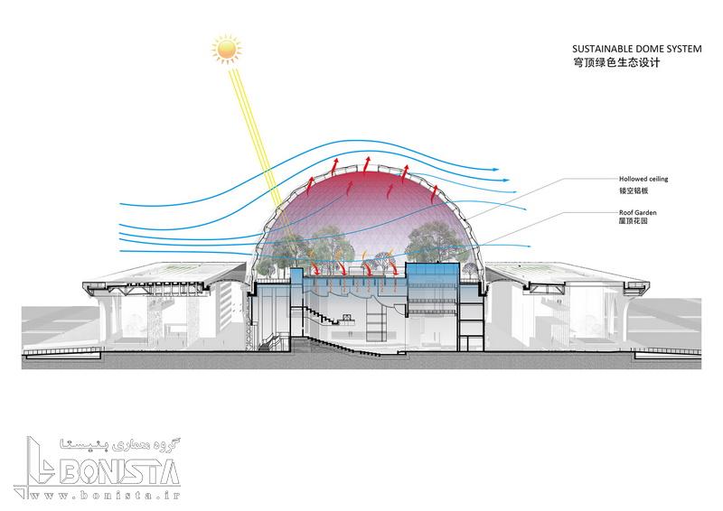 هدایت نور به فضای داخلی بنا