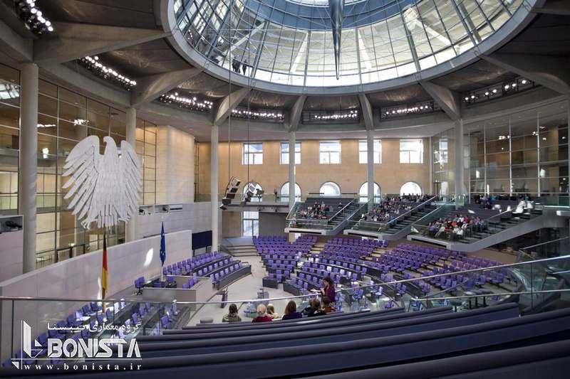 ساختمان پارلمان آلمان