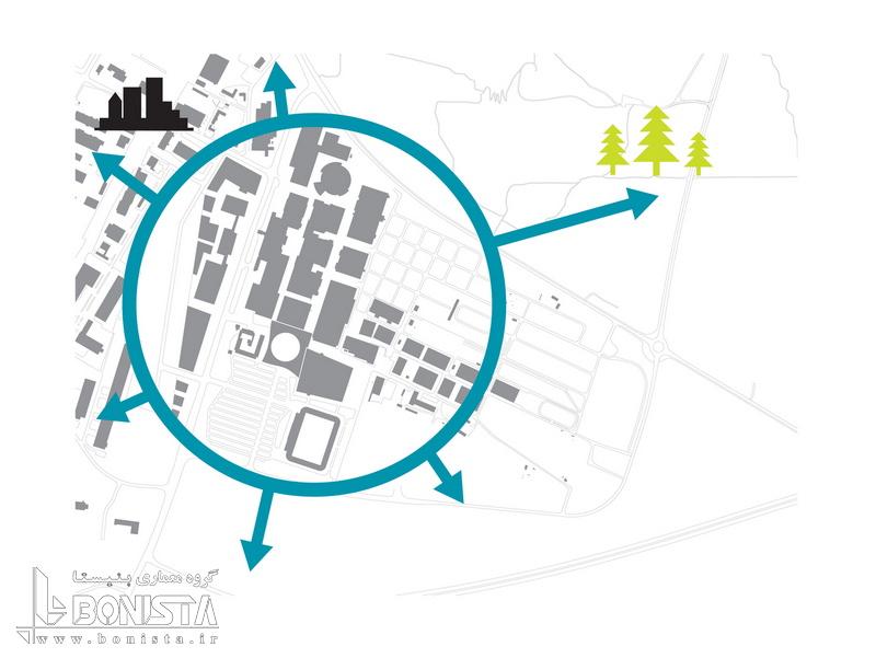طراحی نمایشگاه MCH توسط معماران آرهوس و آژانس شهری - نقشه سایت 1