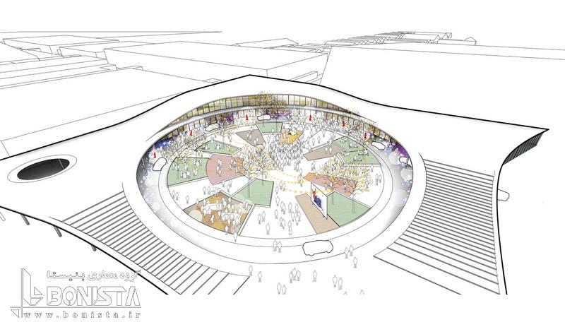 طراحی نمایشگاه MCH دانمارک توسط معماران آرهوس و آژانس شهری - طراحی محوطه 3