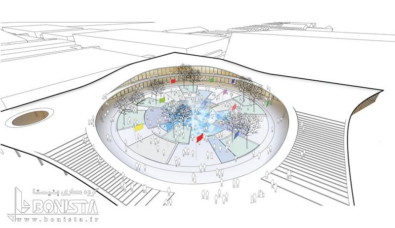 طراحی نمایشگاه MCH دانمارک توسط معماران آرهوس و آژانس شهری - طراحی محوطه 2