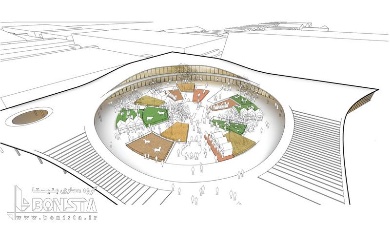 طراحی نمایشگاه MCH دانمارک توسط معماران آرهوس و آژانس شهری - طراحی محوطه 1