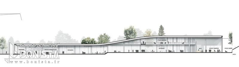 طراحی نمایشگاه MCH دانمارک توسط معماران آرهوس و آژانس شهری 1