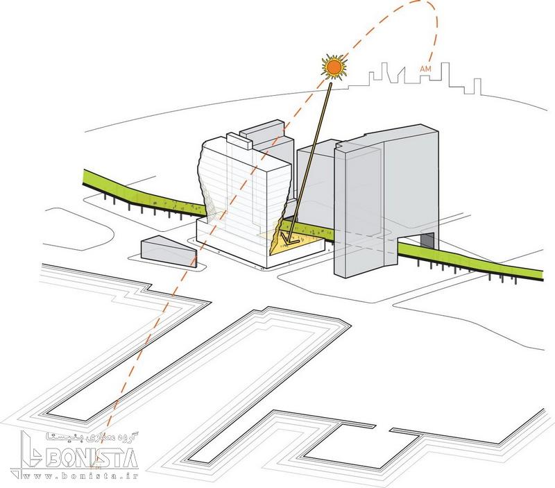 طراحی برج خورشیدی توسط استودیو معماری گانگ در نیویورک - ماکت برج - زاویه تابش نور خورشید و استفاده بهینه از آن در طراحی فرم اصلی ساختمان